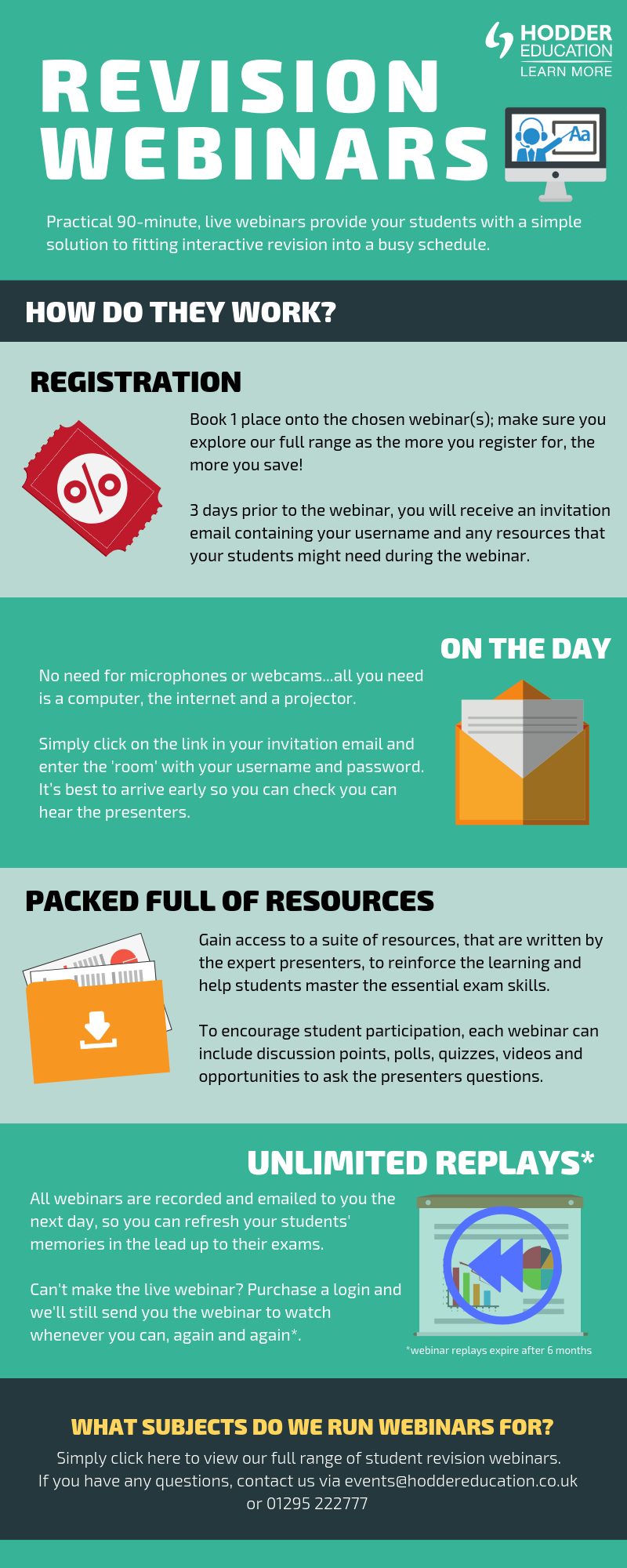 Revision Webinar infographic